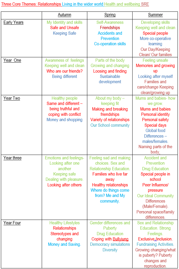 2016-phse-curriculum01