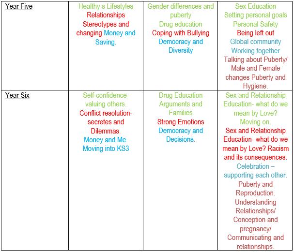 2016-phse-curriculum02